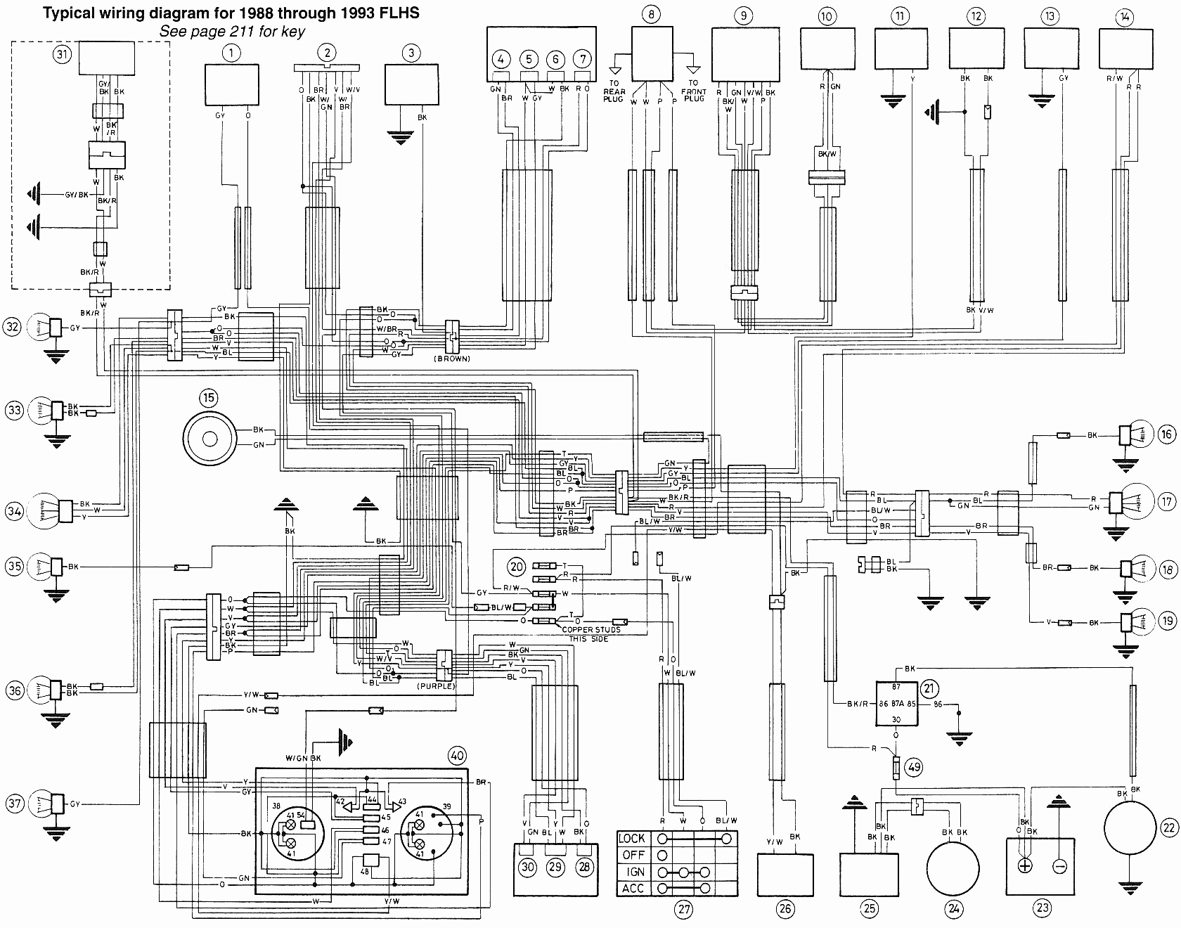 harley davidson wiring diagram download Collection-Wiring Diagram Harley Davidson Wiring Diagram Download Unique 1-k