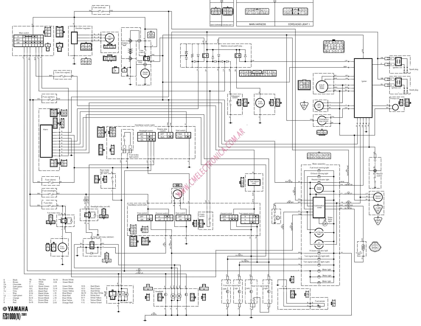 Harley Davidson Wiring Diagram | Free Wiring Diagram on 1994 evo diagram, sportster tail light cover, sportster voltage regulator wiring diagram, sportster tail light assembly, sportster generator wiring diagram, harley wiring harness diagram, harley turn signal wiring diagram, sportster chopper wiring diagram,