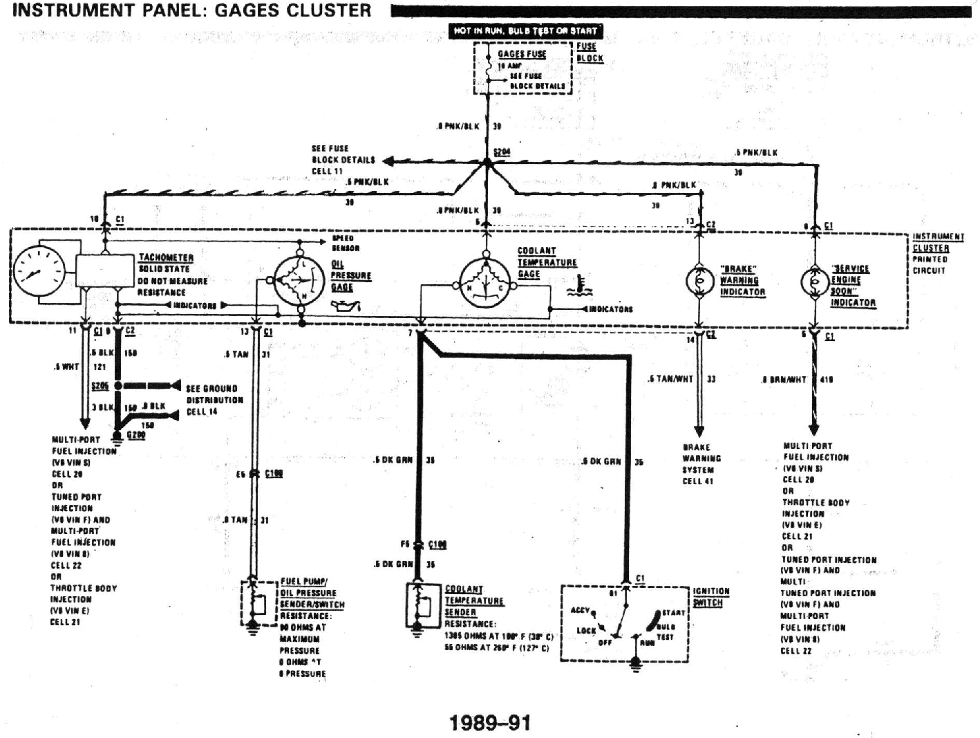 harley fuel gauge wiring diagram Download-Gas Gauge Wiring 1987 Iroc WIRE Center • 19-l