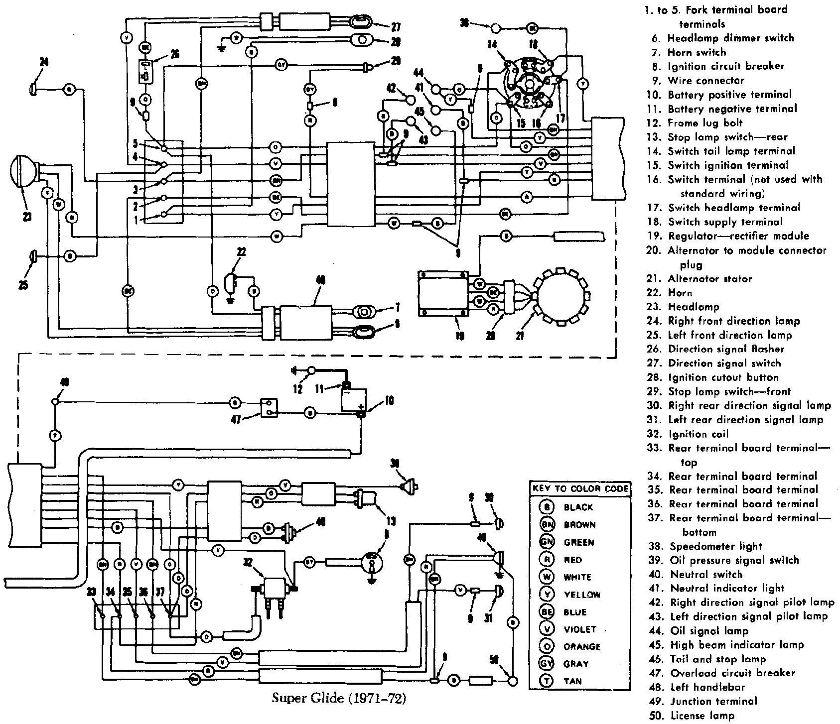 harley ignition switch wiring diagram Download-harley ignition switch wiring diagram Collection Gallery of Fresh Harley Davidson Ignition Switch Wiring Diagram 8-j
