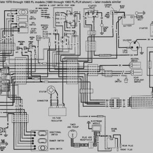 Harley Sportster Wiring Diagram - 25 Inspirational Wiring Diagram for 1972 Sportster 1982 Harley Davidson Auto Electrical 4i