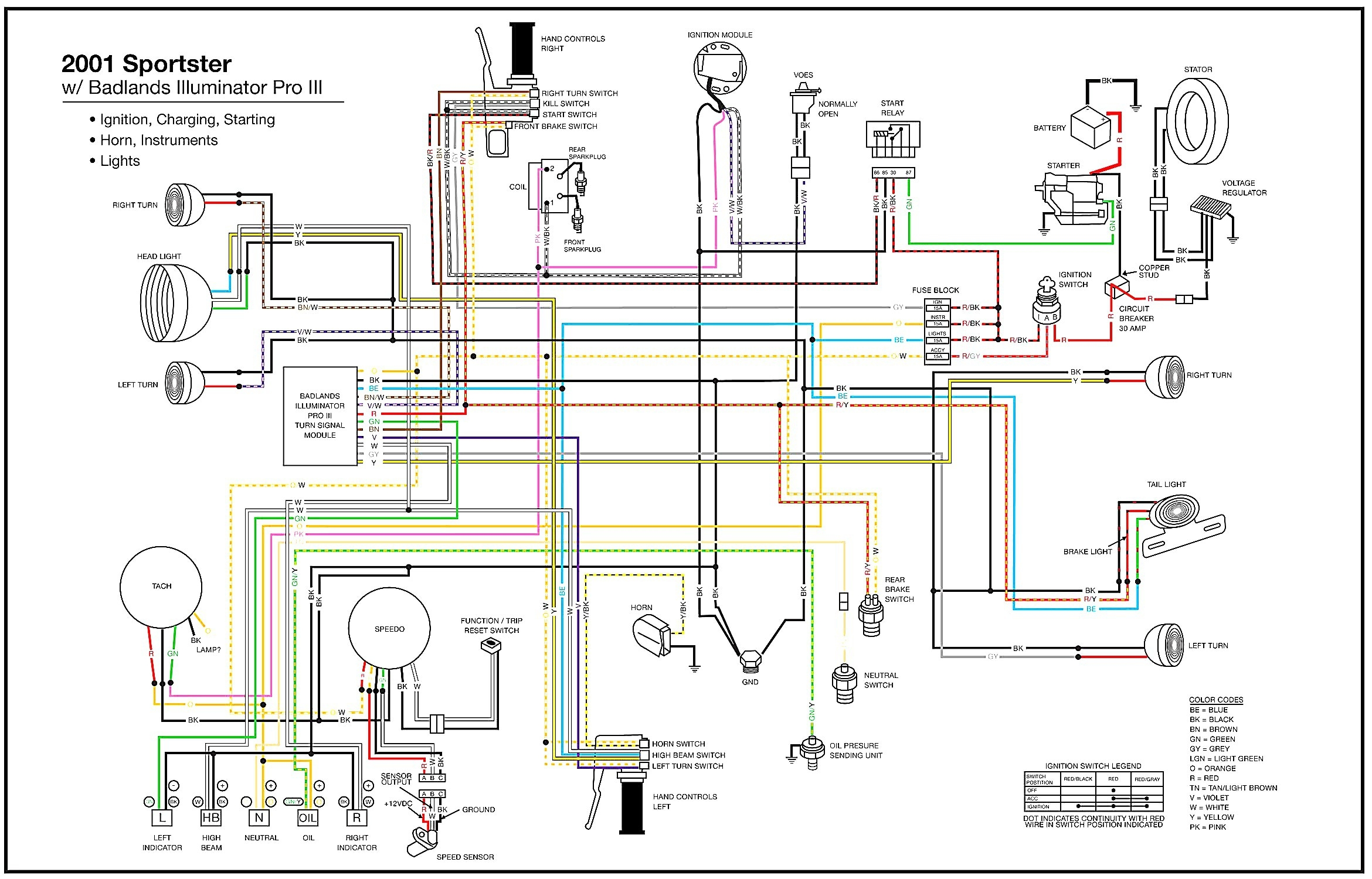harley sportster wiring diagram Download-Badlands Turn Signal Module Wiring Diagram Collection Free Harley Davidson Wiring Diagrams Best Harley Davidson 12-a