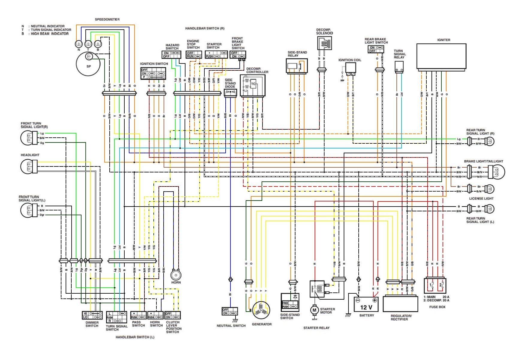 Harley Sportster Wiring Diagram | Free Wiring Diagram