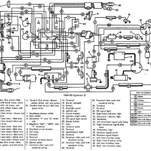 Harley Turn Signal Wiring Diagram | Free Wiring Diagram on