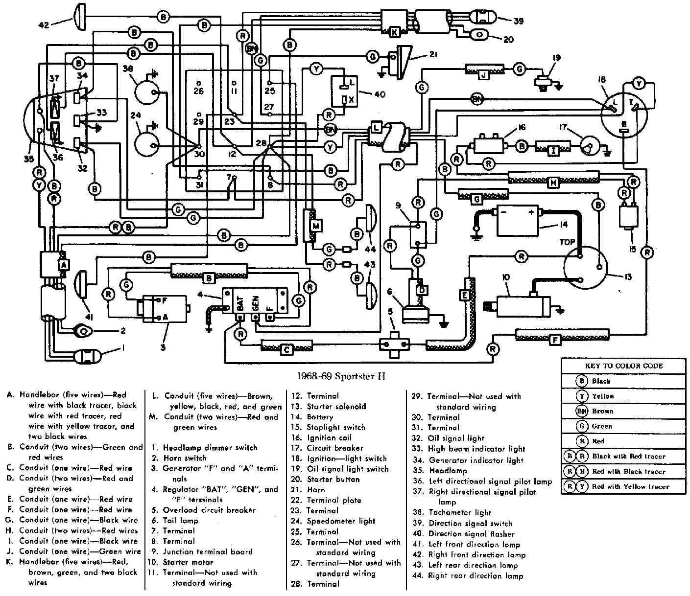 Harley Davidson Turn Signal Ke Wiring Diagram. . Wiring Diagram on