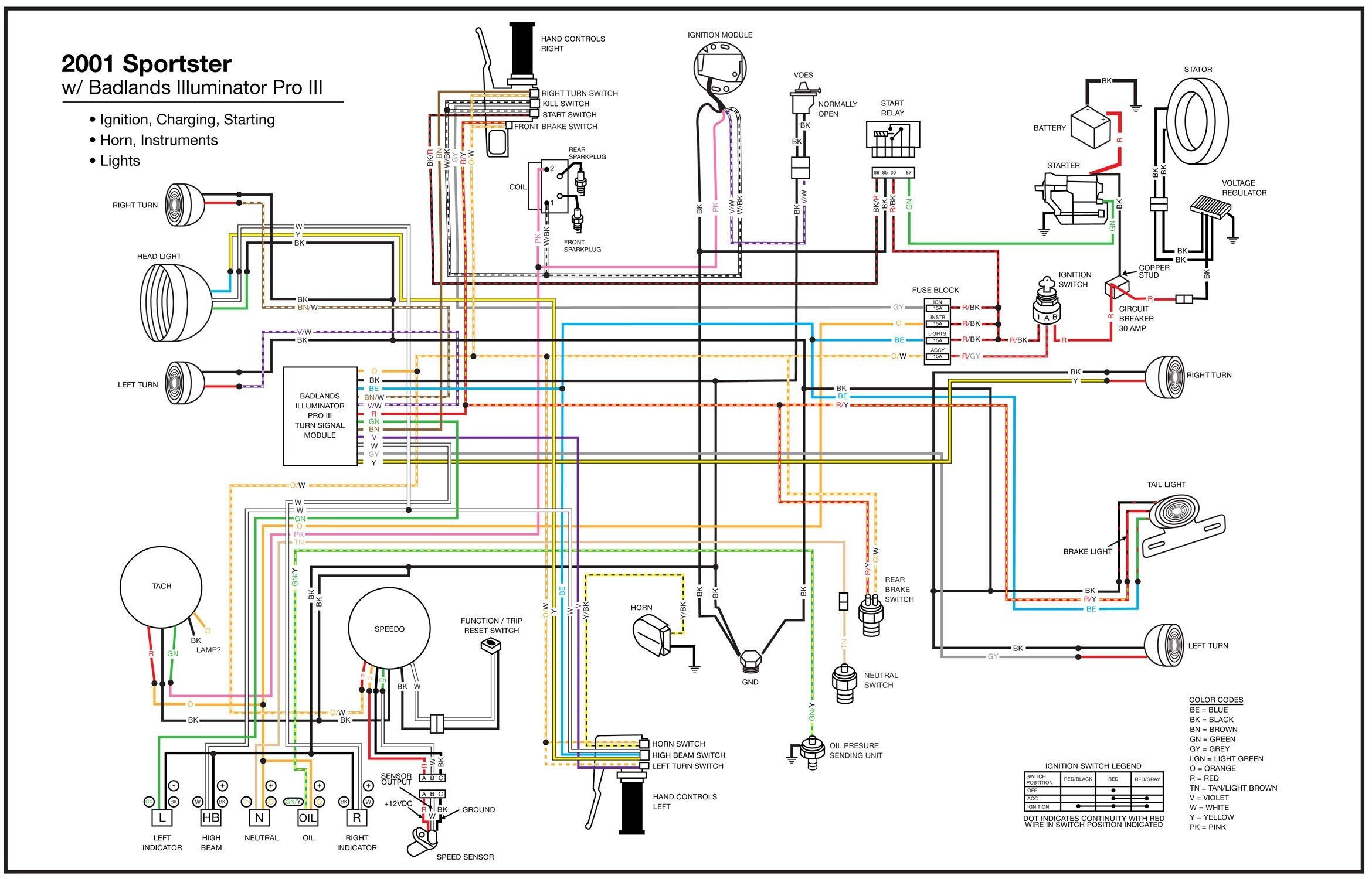harley turn signal wiring diagram Download-Harley Turn Signal Wiring Diagram Inspirational Magnificent Harley 13-o