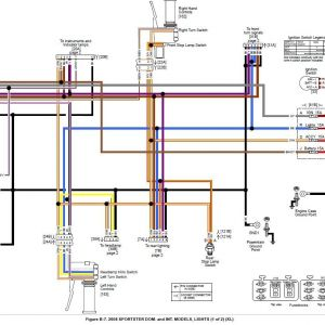 Harley Turn Signal Wiring Diagram - Xl1200 Wiring Diagramwiring Diagram Database Harley Davidson Diagrams and Schematics Readingrat Net Sportster Harness 18i