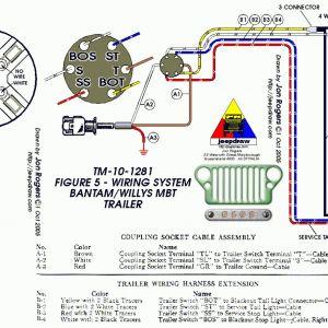 Hawke Dump Trailer Wiring Diagram - Hawke Dump Trailer Wiring Diagram Yd3x – Wanderingwith Hawke Dump Trailer Wiring Diagram Dump Trailer 14k