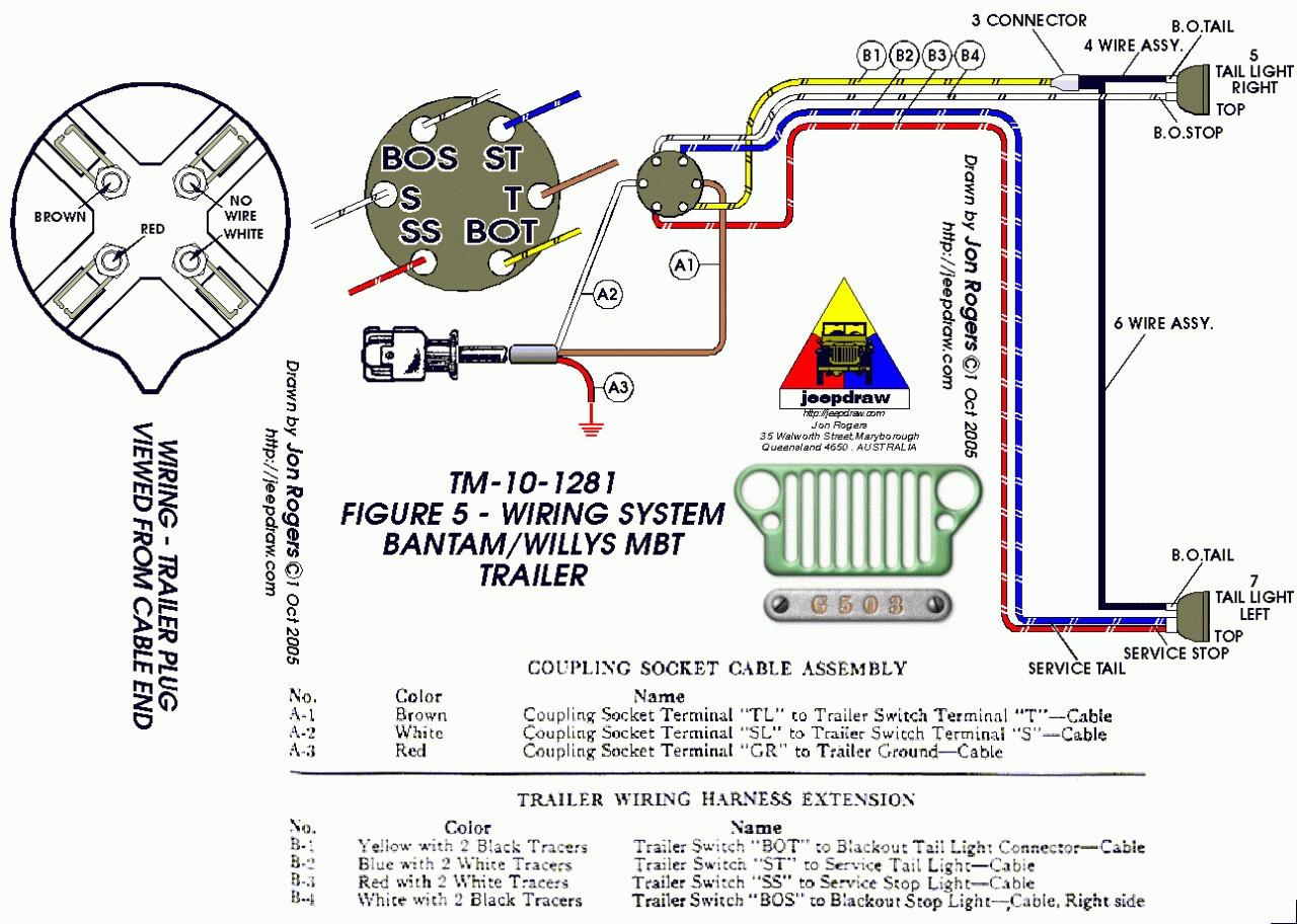 Wiring Diagram Trailer Wiring Diagram Big Tex Trailer Wiring Diagram