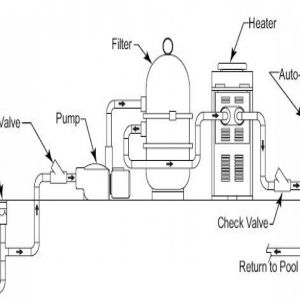 hayward pool pump wiring schematic - hayward pool pump wiring diagram  download hayward super pump diagram