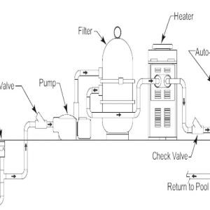 Hayward Super Pump Wiring Diagram 115v - Hayward Super Pump Wiring Diagram 115v New Beautiful Swimming Pool Pump Wiring Diagram Contemporary 2s
