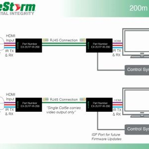 Hdmi Over Cat5 Wiring Diagram - Full Size Of Wiring Diagram Cat 5e Wiring Diagram Fresh Cat5 to Hdmi Wiring Diagram 7k