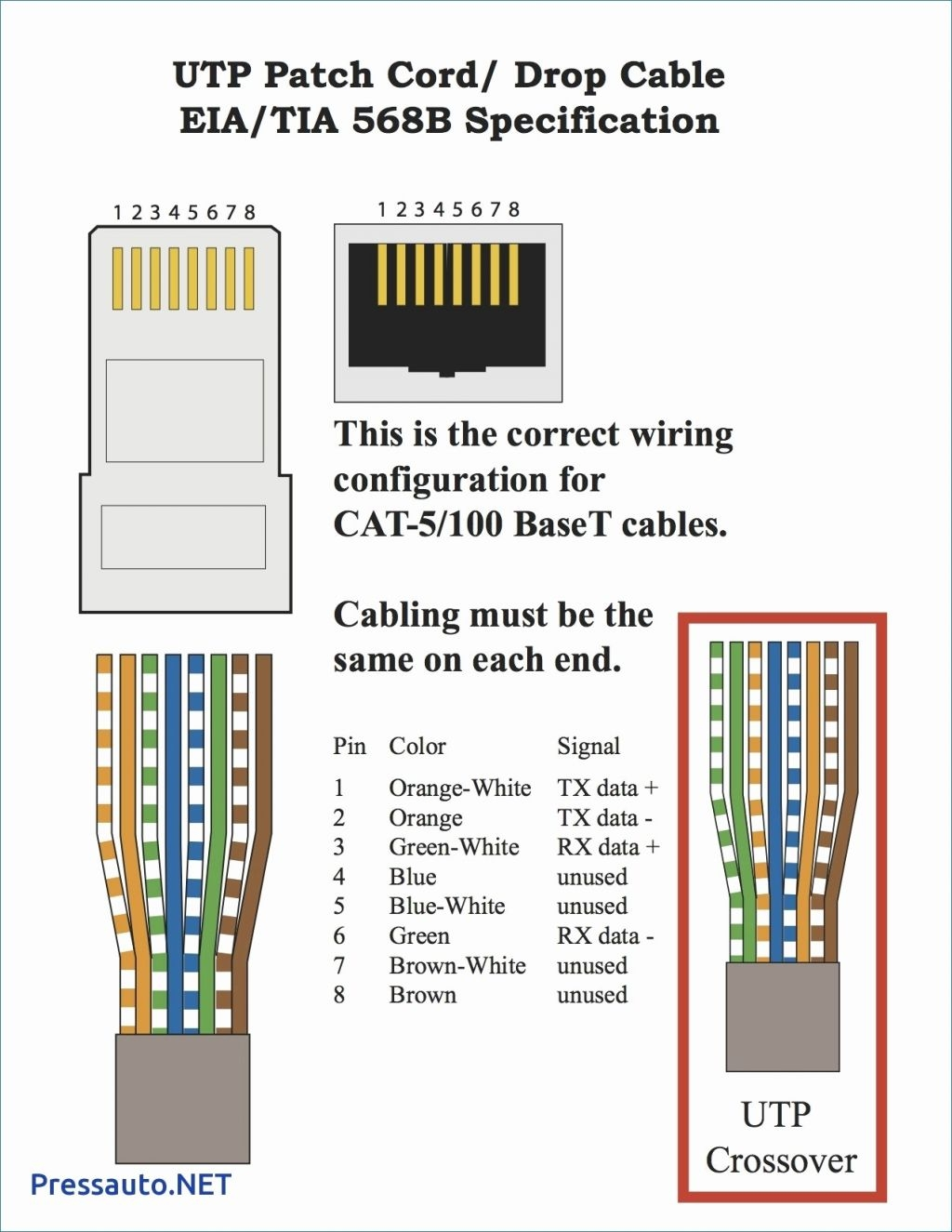 hdmi over cat5 wiring diagram Collection-Wiring Diagram Att Uverse Wiring Diagram Fresh Epic Cat 5 Wiring 10-r