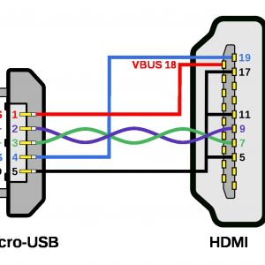 Hdmi to Av Cable Wiring Diagram - Hdmi Cable Wiring Diagram 17r