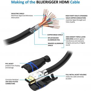Hdmi to Rca Wiring Diagram - Mini Hdmi Cable Wiring Diagram New Wiring Diagram for Hdmi Cable Fresh Hdmi to Rca Cable 15k