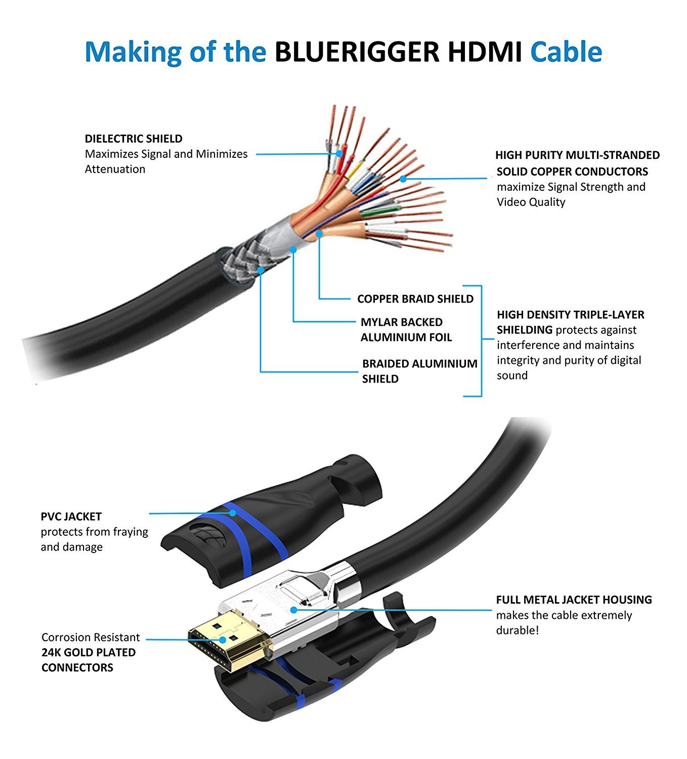 Rca Cable Wiring