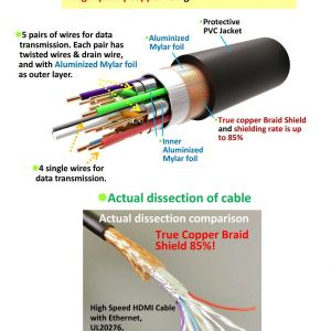 Hdmi to Rca Wiring Diagram - Wiring Diagram Hdmi Cable Inspirationa Hdmi to Rca Cable Wiring 1j