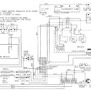 Heartland Rv Wiring Diagram - Unique Heartland Rv Wiring Diagram Wiring 16t
