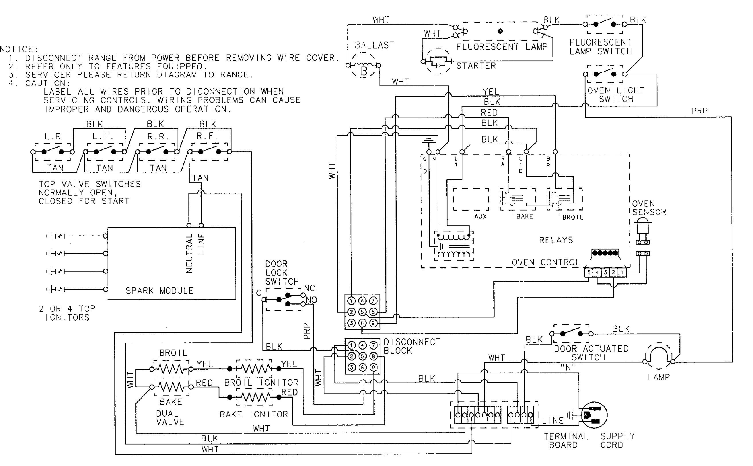 heartland rv wiring diagram Download-Unique Heartland Rv Wiring Diagram Wiring 1-p