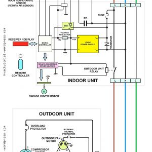 Heat Surge Wiring Diagram - Heat Surge Wiring Diagram Free Image About Wiring Diagram Wire Rh 107 191 48 154 9e