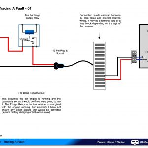 Heat Trace Wiring Diagram - Caravan Relay Wiring Diagram Best Ci Motorhome Wiring Diagram Fresh Caravan Fridge Circuit – Tracing A 5d