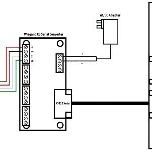 Hid Prox Reader Wiring Diagram | Free Wiring Diagram Hid Reader Wiring on
