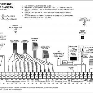 Hid Rp40 Wiring Diagram - Wiring Diagram Electric Door Strike New Hid Card Reader 1e