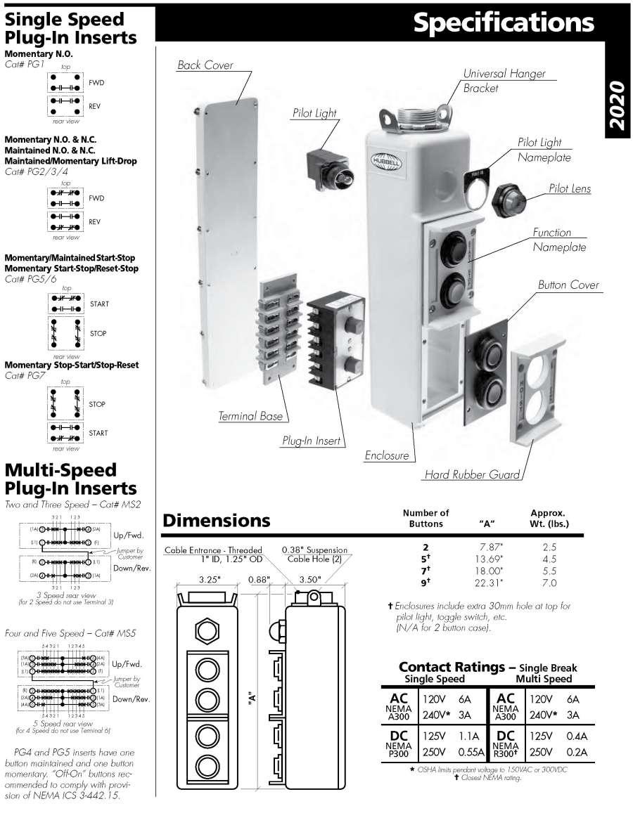 hoist pendant wiring diagram Collection-Hoist Pendant Wiring Diagram Unique Hubbelldirect Products Pendant Pushbutton Stations 2020 13-j
