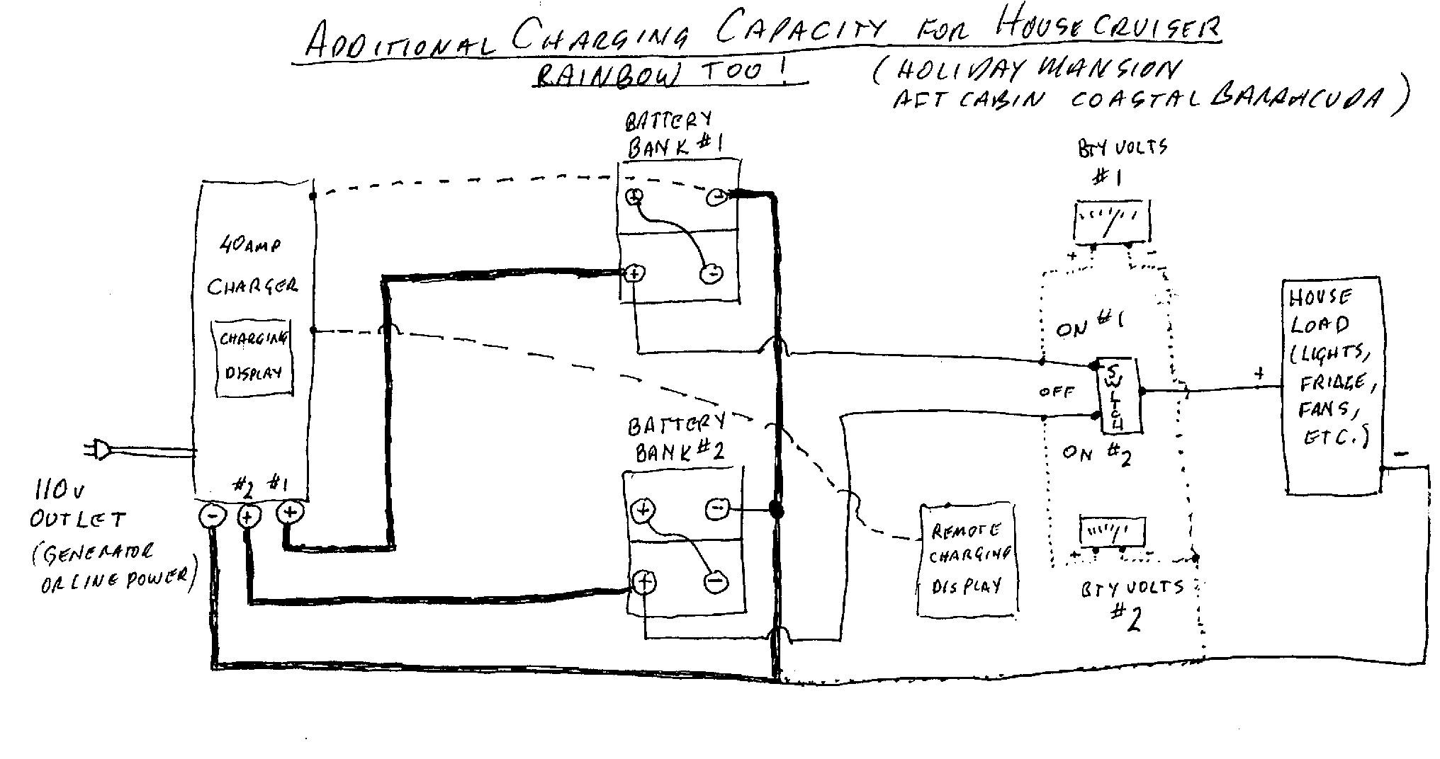 Holiday Rambler Wiring Diagram Free Lights Fresh Diagrams