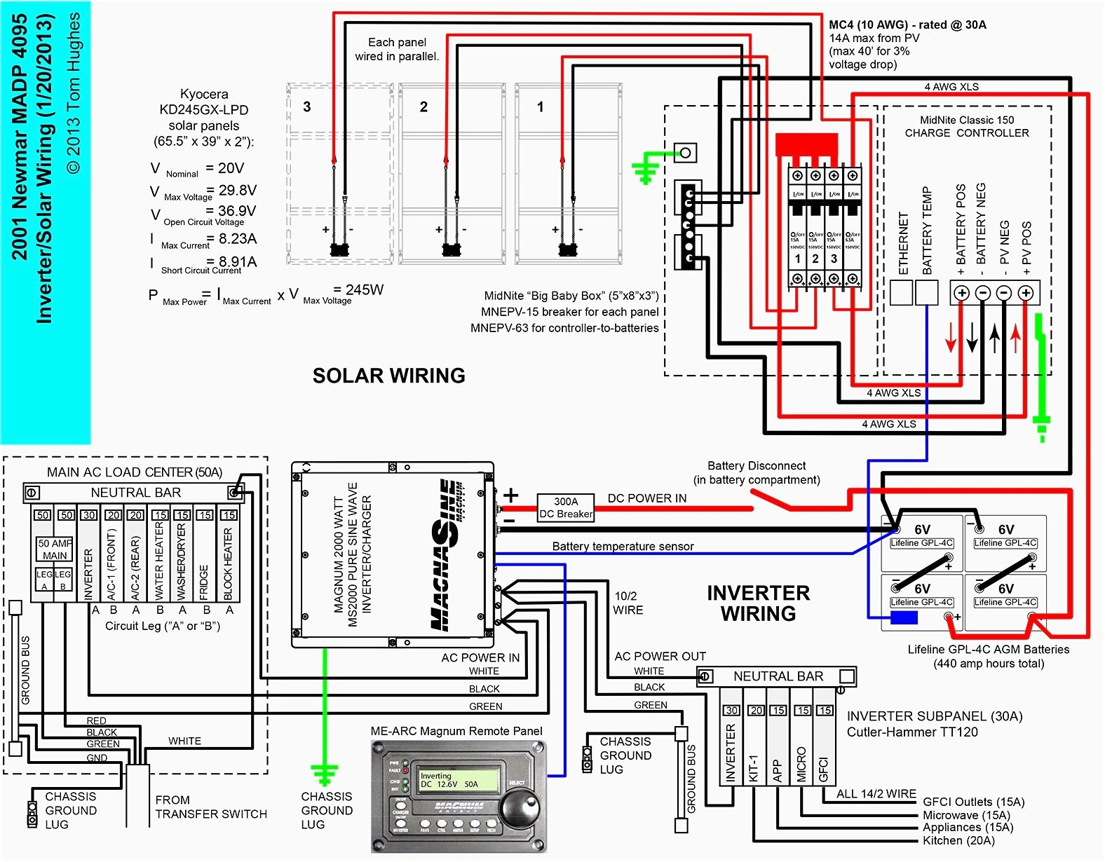 holiday rambler wiring schematic Download-Monaco Dynasty Wiring Diagram Lovely Holiday Rambler Wiring Schematics Wiring Process Flow Chart Template 13-k