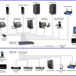 Home Network Wiring Diagram - Home Network Wiring Diagram Download Lan Network Diagram Best Wiring Home Network Diagram Best Setup 14l
