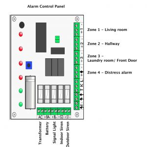 Home Security System Wiring Diagram - Home Security System Wiring Diagram Wiring Diagram Security System Inspirationa Home Security System Wiring Diagram 16q