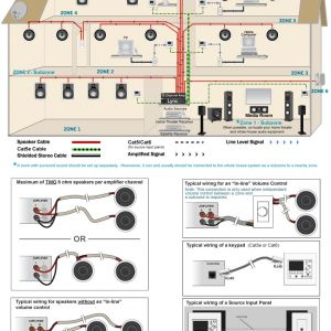 Home Surround sound Wiring Diagram - Home theatre Wiring Diagram Inspirational Awesome How to Wire A Surround sound System S Electrical 4n