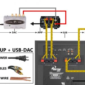 Home theater Subwoofer Wiring Diagram - 2 1 Simple Hookup Diagram · 2 1 Sub Placement 12d
