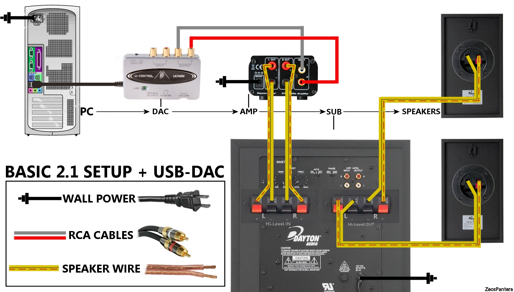 Subwoofer Wiring Diagrams Tool - Catalogue of Schemas on