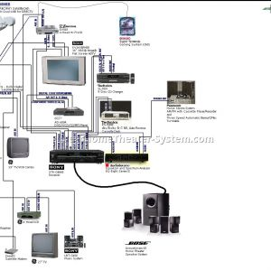 Home theater Subwoofer Wiring Diagram Free Wiring Diagram