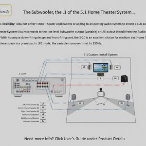 home theater subwoofer wiring diagram - theater subwoofer wiring diagram  car player amp install kit stereo