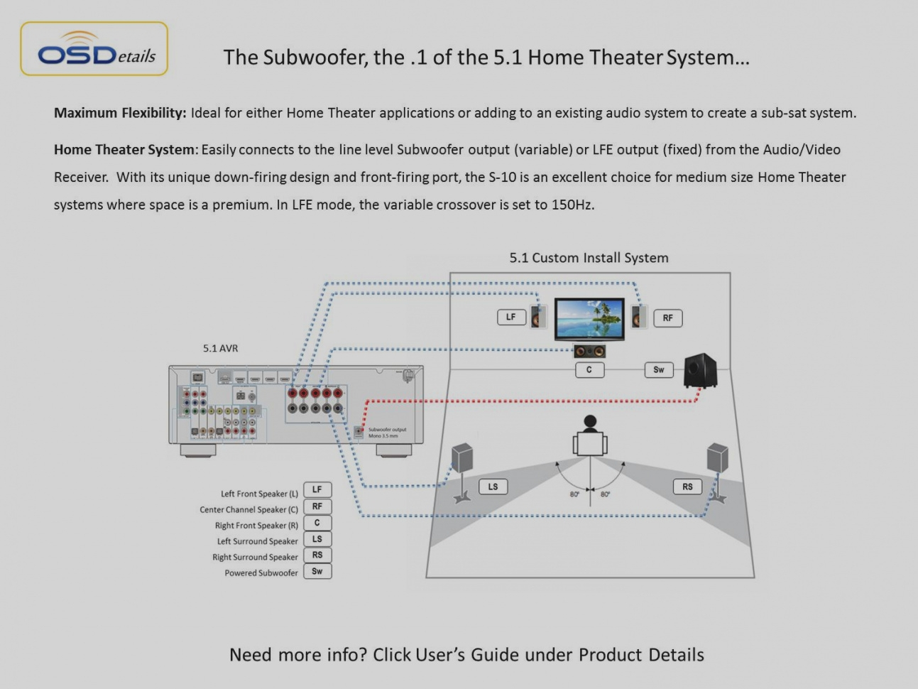 Home Theater Subwoofer Wiring Diagram Free Parallel Sub