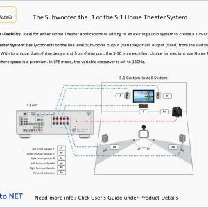Home theater Systems Speaker Wiring Diagram - Surround sound Wiring Diagram Collection Surround sound Wiring Diagram Best Scintillating Paramax Surround sound Speaker Download Wiring Diagram 3e
