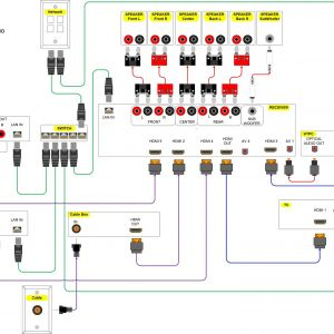 Home theater Wiring Diagram - Home theater Wiring Diagram Click It to See the Big 2000 Pixel Wide 18a