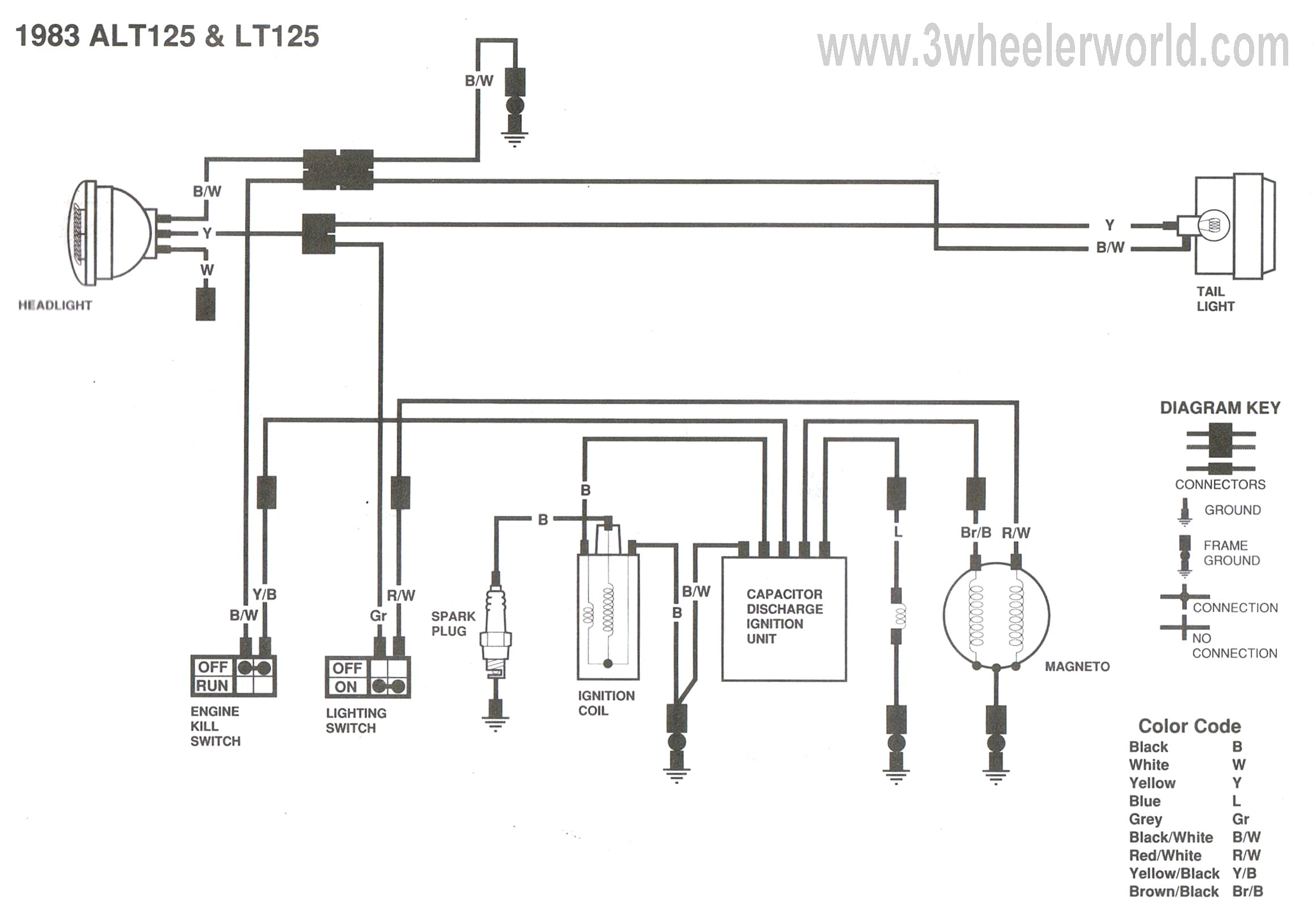 Wiring Diagram For Kawasaki Bayou on