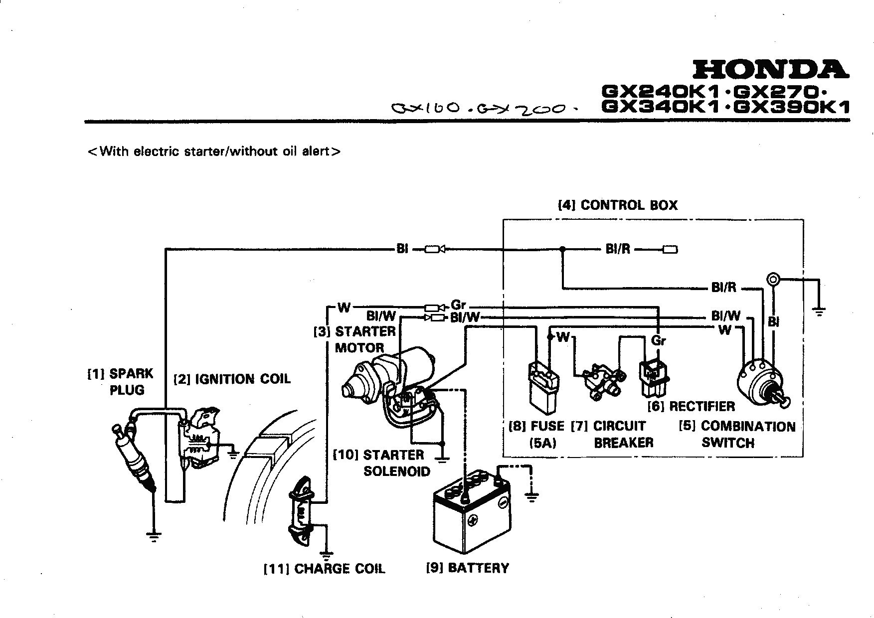 engine key switch wiring diagram honda zook    wiring       diagram    camizu org  honda zook    wiring       diagram    camizu org