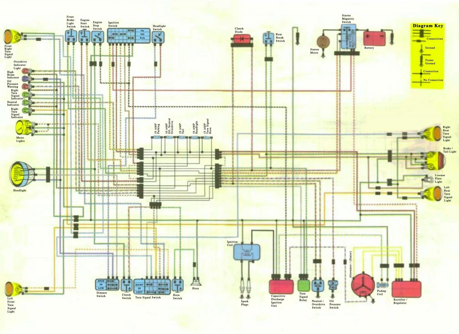 Honda Rebel 250 Wiring Diagram Free 450 Diy Diagrams 9i