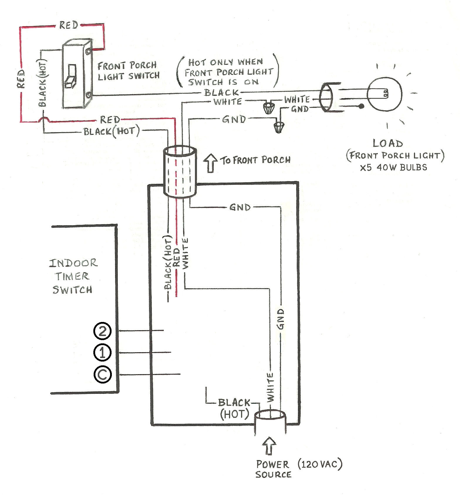 porch light switch wiring diagram wiring diagram rh jh pool de  rv porch light wiring diagram