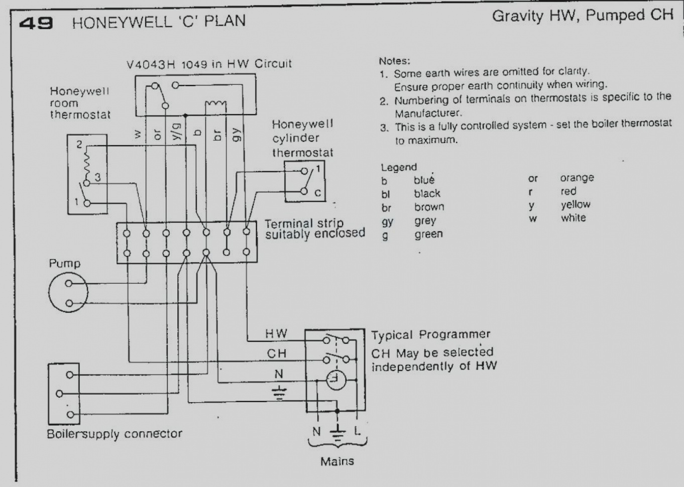 honeywell burner control wiring diagram Collection-98 Honda Civic Fuse Diagram Http Autowiringdiagram 2011 3-q