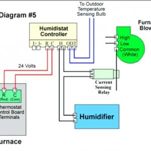 Honeywell Power Humidifier Wiring Diagram - Duplex Pump Control Panel Wiring Diagram Fresh Goldstar Gps Wiring Diagram Symbols Motor for Honeywell thermostat 15e