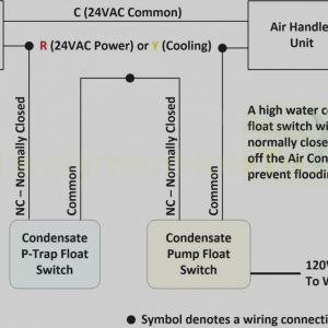 Honeywell Power Humidifier Wiring Diagram - Honeywell Humidifier Wiring Diagram Auto Electrical Wiring Diagram U2022 Rh 6weeks Co Uk Honeywell Humidifiers for 7k