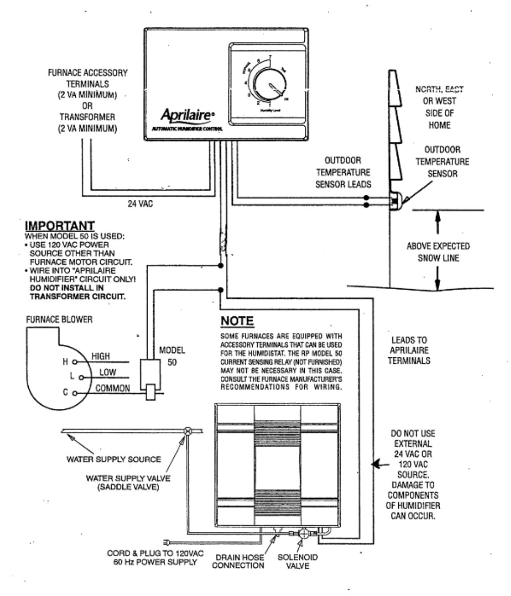 honeywell power humidifier wiring diagram Download-Wiring Diagram Detail Name honeywell power humidifier 20-j