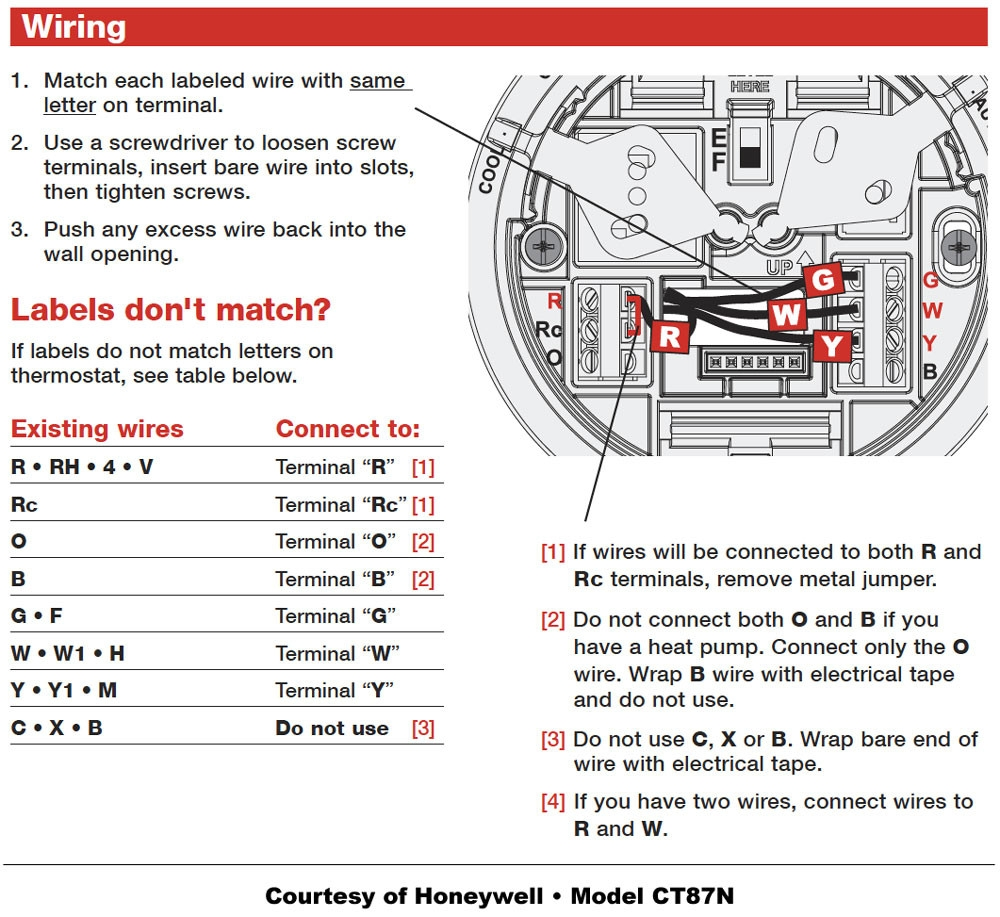 Furnace Thermostat Wiring Diagram On A C Thermostat Wiring Manual Guide