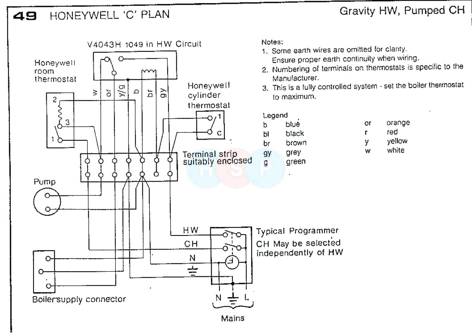 Honeywell Zone Valve V8043f1036 Wiring Diagram
